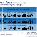 ประเภทรภโดยสาร-krungsiam